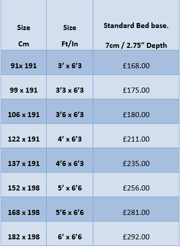 Bed Base Price List