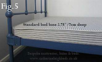 Replacement bed base on a wrought iron bedstead.